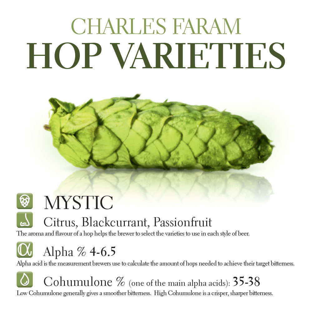This photo shows the characteristics for Charles Faram's own Mystic hop variety