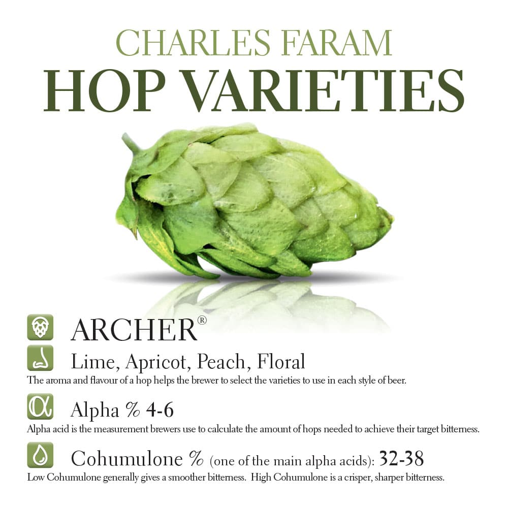 Archer, Charles Faram's own hop variety. The picture provides the main characteristics